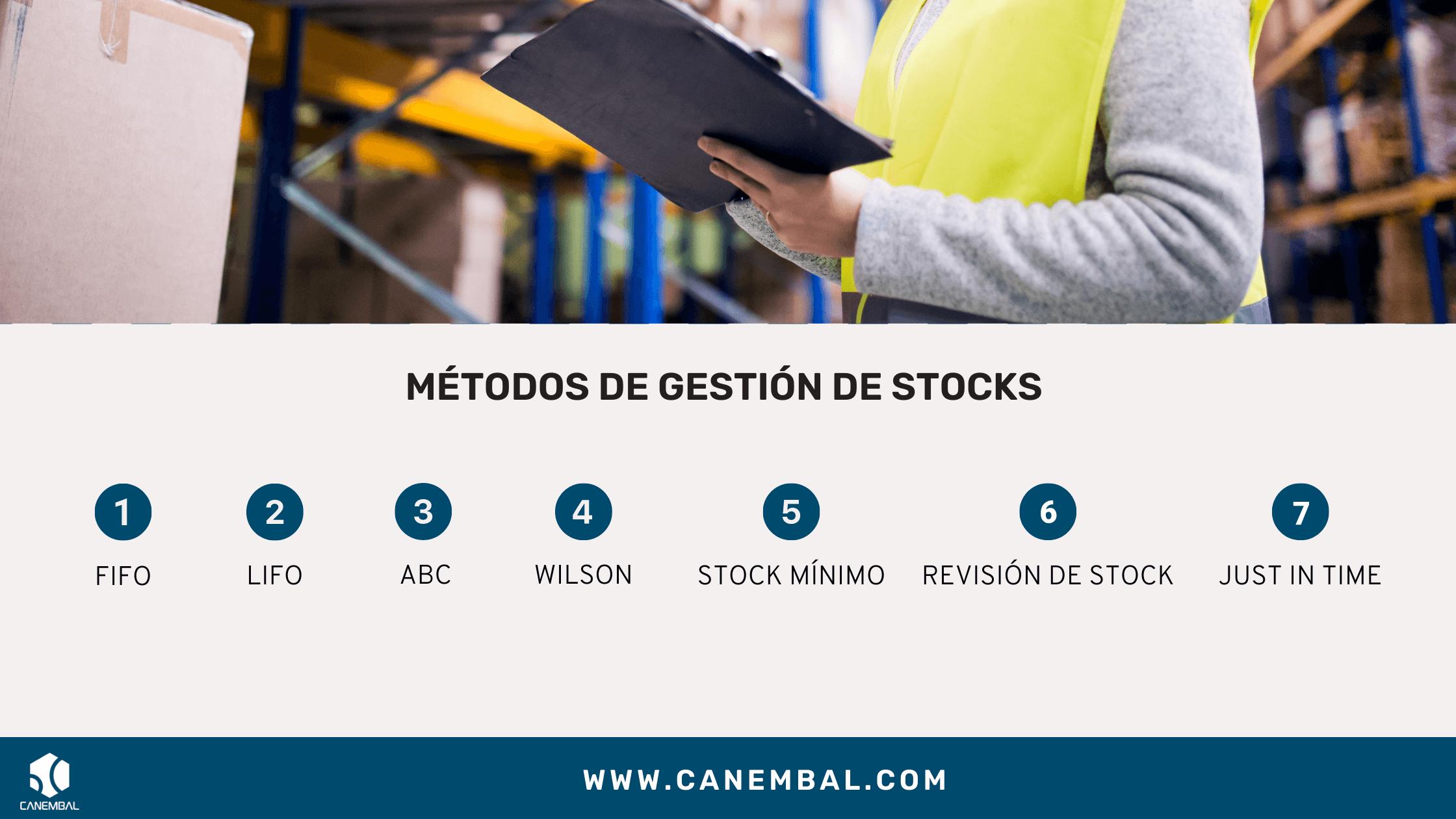 METODOS GESTION STOCKS